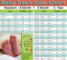 Infant foot sizes - useful for sock knitting