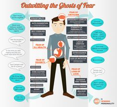 Failure vs Success: outwitting the ghosts of fear - A Winning Personality
