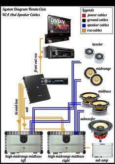 Amplifier wiring diagrams EXCURSIONS Car amplifier