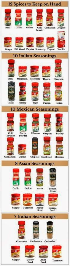 Great suggestion of spices to keep on hand, what spices to put together to create certain ethnic flavors.