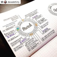 In ❤️ por esse calendário circular #Repost @decadethirty with @repostapp ・・・ - this was a future planning hack I created in March which I've called the calendar wheel. I was inspired by something similar I found on the Moleskine website a few years back and wanted to give it my spin. I love mind mapping and my brain functions visually so this was something I toyed with and worked well. I basically wrote down all events, appointments, birthdays and connected them to the corresponding…