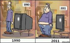 TV vs People - Before and Now