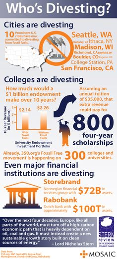 Want to know who's divesting? Check out this infographic