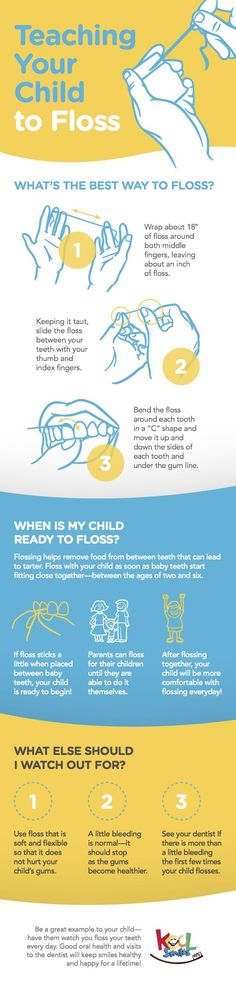 Parents: Check out these great tips for when to #floss your child's teeth!   #snydersmiles