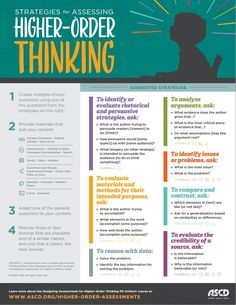 Based on information from Sue Brookhart's book and companion PD Online course about assessing high-order thinking, this tip sheet outlines suggested strategies for you to use in your classroom.