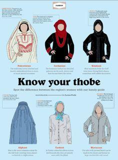 Abaya selection