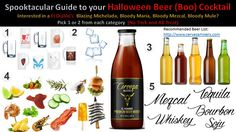 Looking for a #Halloween #Beer #Boo #Cocktail without Pumpkin? We have the guide for you #Celebrate #Cheers #CevezaMixers