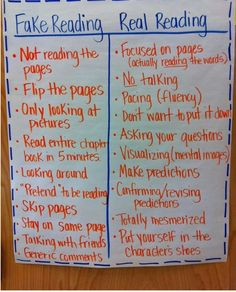 Teach Your Child to Read - Fake Reading vs. Real Reading: Plus 20 Additional Anchor Charts to Teach Reading Comprehension - Give Your Child a Head Start, and.Pave the Way for a Bright, Successful Future. Reading Lessons, Reading Skills, Teaching Reading, Guided Reading, Reading Logs, Reading Time, Close Reading Strategies, What Is Reading, Reading Projects