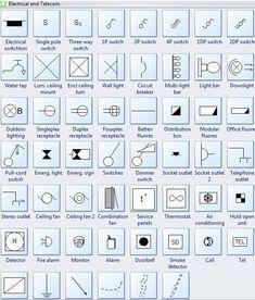 home wiring plan symbols owv btbw eastside it \u2022house wiring symbols data wiring diagram rh 11 inloggenbank nl building wiring diagram symbols home electrical