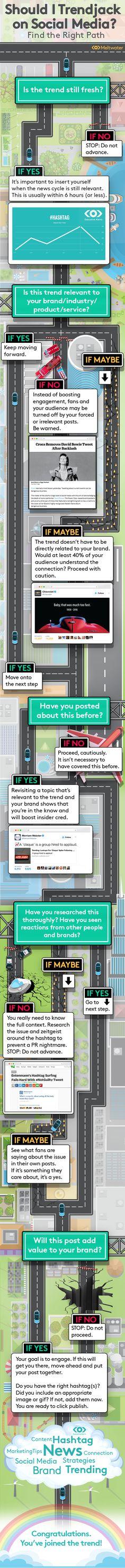 Should I Trendjack on Social Media? - #infographic
