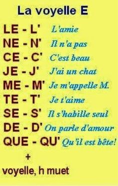 French grammar - When to drop the vowel 'E'