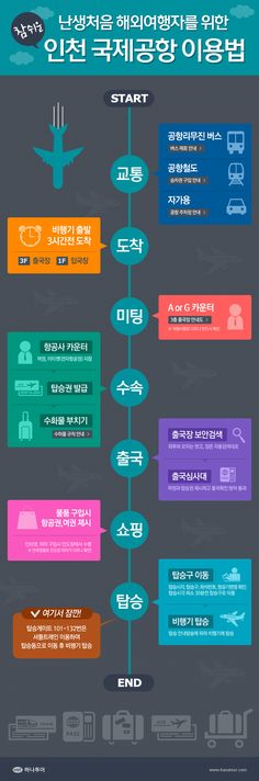 인천국제공항이용법 | 하나투어 인포그래픽