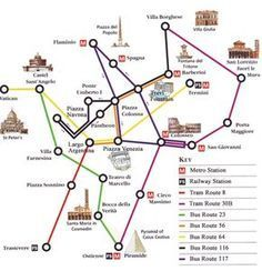 Reaching Rome's Main Sites by Public Transportation - Rome Guide for Cruise Travelers #cruisestraveling