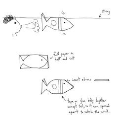Made by Joel Blow Fish Toy sketch