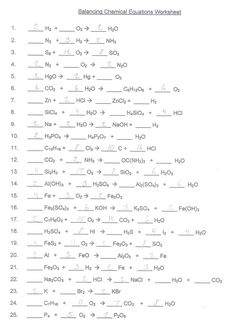 Balancing chemical equations practice worksheet for middle ...