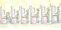 cozinhas alturas - Pesquisa Google