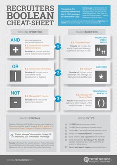 Boolean Search Infographic for Recruiters
