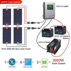 Going solar energy is all the rage these days with huge monetary incentives fueling the fire. Here's a little trick to write off an additional part of your solar energy system purchase. Solar Panel Battery, Solar Energy Panels, Best Solar Panels, Solar Roof Tiles, Solar Projects, Solar House, Solar Panel Installation, Solar Energy System, Panel Systems