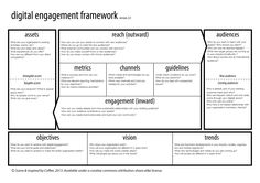 Digital engagement framework 2.0