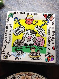 Hand drawn slimming plate for Linda