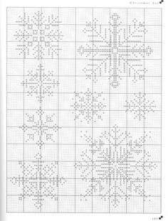 Thrilling Designing Your Own Cross Stitch Embroidery Patterns Ideas. Exhilarating Designing Your Own Cross Stitch Embroidery Patterns Ideas. Xmas Cross Stitch, Cross Stitch Charts, Cross Stitching, Cross Stitch Embroidery, Embroidery Patterns, Cross Stitch Patterns, Crochet Pullover Pattern, Crochet Pattern, Cross Stitch Silhouette