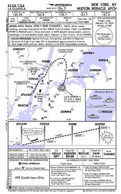 Jeppesen created an approach plate in honor of the amazing flight crew (Capt. Sullenberger & F. Skiles) of US Airways Flt Aviation Quotes, Aviation Humor, Civil Aviation, Pilot Humor, Pilot Quotes, Ground School, Airbus A320, Us Airways, Private Pilot