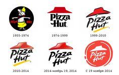 пицца хат история логотипа эволюция pizza hut logo new evolution logologika блог дизайн