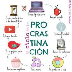 http://www.cafeteradeletras.com/2014/03/el-ciclo-de-la-procrastinacion.html  Cafetera de Letras: El ciclo de la procrastinación