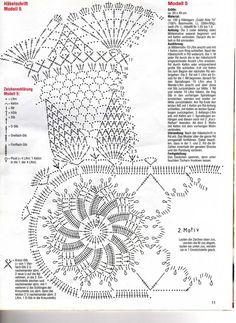 kvačkanje in vzorci - sheme foto
