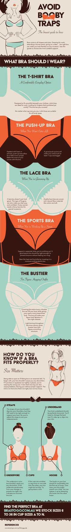 Fashion infographic & data visualisation   Fashion infographic : Avoid Booby Traps: The Breast Guide to Bras   Infographic   Description  Fashion infographic : Avoid Booby Traps: The Breast Guide to Bras    – Infographic Source –   - #Fashion