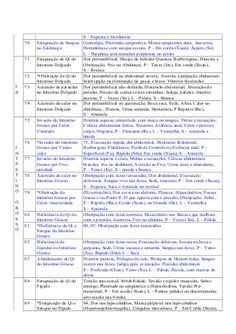 SÍNDROMES NA MEDICINA TRADICIONAL CHINESA E PADRÕES DE DESARMONIA E M… Acupressure, Acupuncture, Reiki, Fails, Ayurveda, Zen, Traditional Chinese Medicine, Chinese Medicine, Allergic Rhinitis