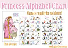 Princess Alphabet Chart, Includes Print or Cursive with a charracter quality for each letter of the alphabet.