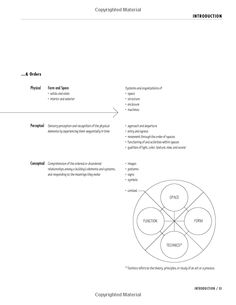 francis dk ching architectural graphics pdf