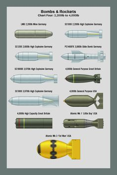 Bombs Size Chart 4 by WS-Clave on DeviantArt