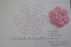 Irish Crochet, Crochet Motif, Knit Crochet, Crochet Patterns, Crochet Hats, Crochet Small Flower, Crochet Flowers, Artisanats Denim, Sunburst Granny Square