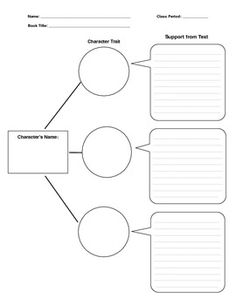 005 About a Character Graphic Organizer ELA Teaching