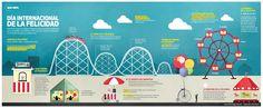 [DISEÑO] INFOGRAFÍAS: COMUNICANDO IDEAS EXITOSAMENTE --> Es una realidad: la gente lee cada vez menos deb... --> http://www.subcutaneocreative.com/2014/09/infografia-comunicando-ideas.html