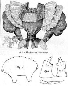 Villafranca bodice, El Salon de la Moda- 1896