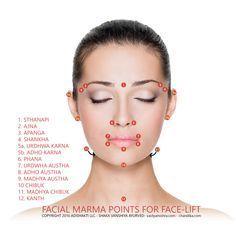 marma points ayurveda facial - Google Search