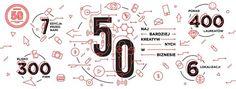 50-tka Kreatywnych z Multikino Media @ Multikino Złote Tarasy - 04-Oct