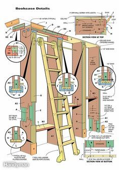 How to build a classic floor-to-ceiling hardwood bookcase - a guide from The Family Handyman Magazine. The bookcase looks ornate (Greek Revival style) but is relatively simple to build Library Ladder, Library Room, Dream Library, Libreria Billy Ikea, Woodworking Plans, Woodworking Projects, Woodworking Videos, Woodworking Tools, Built In Bookcase