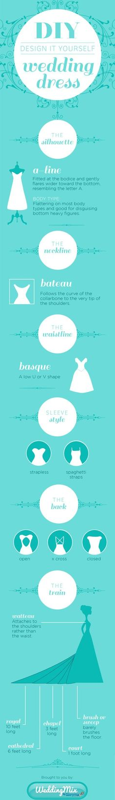 ALL THE DRESSES!! <3 this is a must-read! Your Best Wedding Dress: Expert Tips for Choosing Based on Shape+ Style