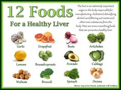 """12 foods for a healthy liver ❥➥❥ Garlic, walnuts, Spinach, Brussels sprouts ...  How many of these 12 do YOU like?  ♥Like✔""""Share""""✔Tag✔Comment✔Repost✔God Bless♥   ℒℴѵℯ / Thanks / Visit ➸ Authentic Self Wellness #health #liver #GodsGardenOfEden ♡ ♥ ♡ pinned with Pinvolve - pinvolve.co"""