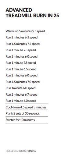 ADVANCED Treadmill run in 25 minutes. Running Plan, Running On Treadmill, Treadmill Workouts, Running Workouts, At Home Workouts, Treadmill Routine, Running Routine, Cardio Workouts, Workout Routines