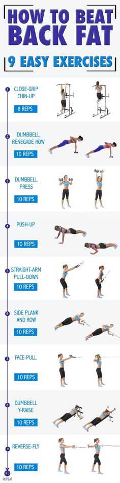 Exercise Inspiration: How To Get Rid Of Back Fat And Underarm Flab With ...