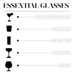 5 Must-Have Home Bar Glasses   The Savory