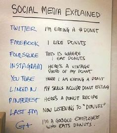 Funny pictures about Social Media explained simply. Oh, and cool pics about Social Media explained simply. Also, Social Media explained simply. Marketing Digital, Inbound Marketing, Social Media Marketing, Social Networks, Online Marketing, Internet Marketing, Content Marketing, Marketing Ideas, Business Marketing
