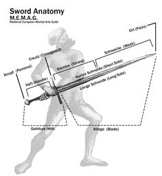 type of crossguard on swords - Google Search