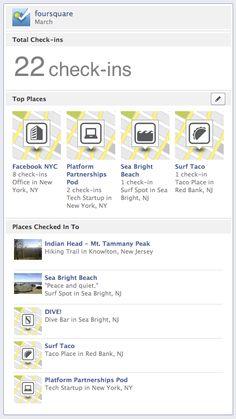 Novidades para o app do Foursquare no  Facebook estão por vir...