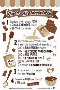 Cuor di cioccolato di Marco Bianchi